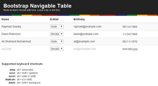 50 free bootstrap resources tools and designs for Bootstrap table design