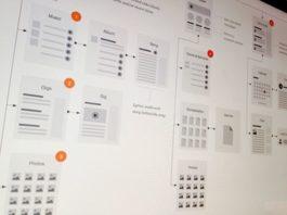 sitemap_design-Chart-10